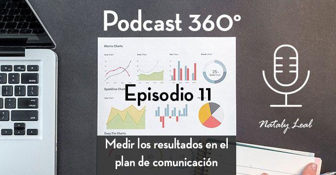 ¿Cómo medir los resultados en el plan de comunicación?